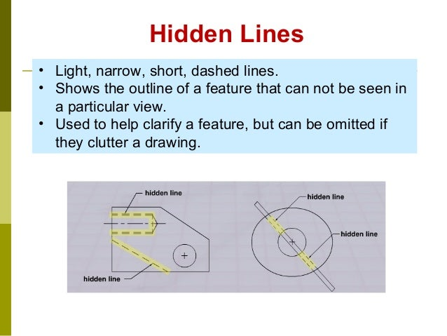 Drawing With Hidden Lines : Introduction to engineering graphics
