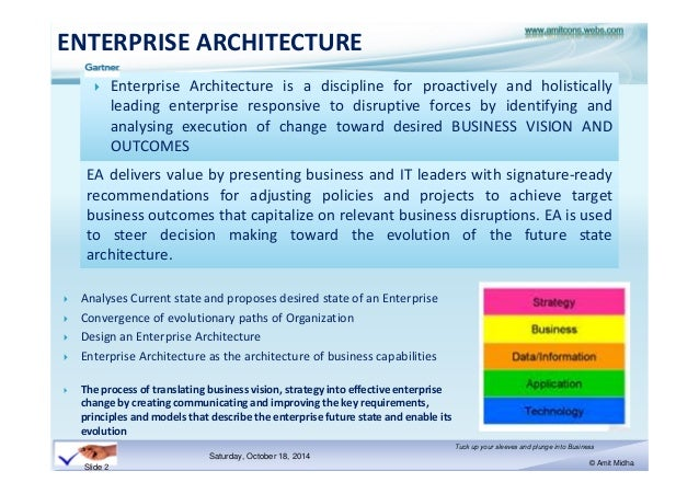 ENTERPRISE ARCHITECTURE Enterprise Architecture ...