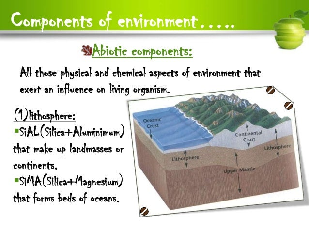 "introduction to the environment Introduction 11 definition-environment the word environment is derived  from the french word ""environ"" which means ""surrounding"" our surrounding."