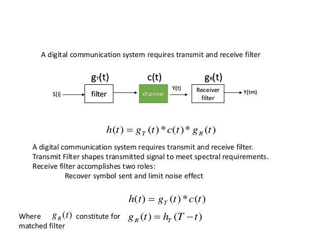 Introduction to equalization Slide 3