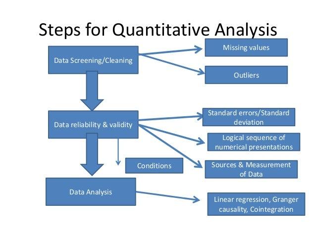 Quantitative data analysis is helpful in evaluation because it provides quantifiable and easy to understand results Quantitative data can be analyzed in a variety of different ways