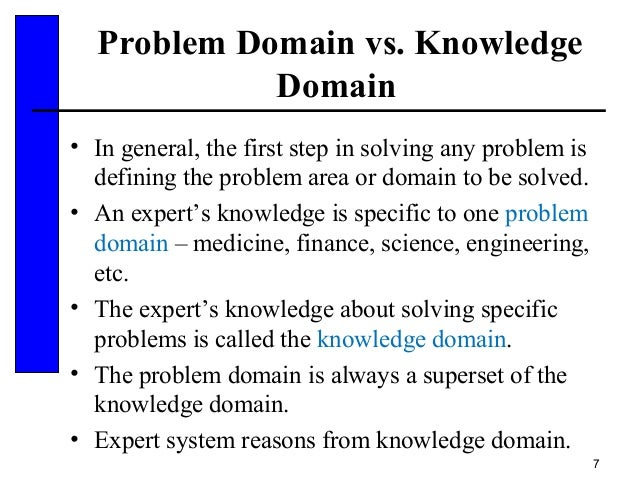problem domain of banking system In short, the domain is modelled independently of how the model is to be used in a given system, responsibilities are assigned to abstractions during that process, and the responsibilities required to realize specific use cases are identified as the use case is.