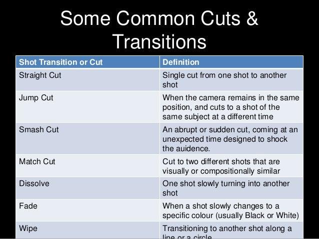 how to write a short film script pdf