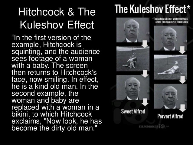 The Kuleshov Effect in Film and Video Editing