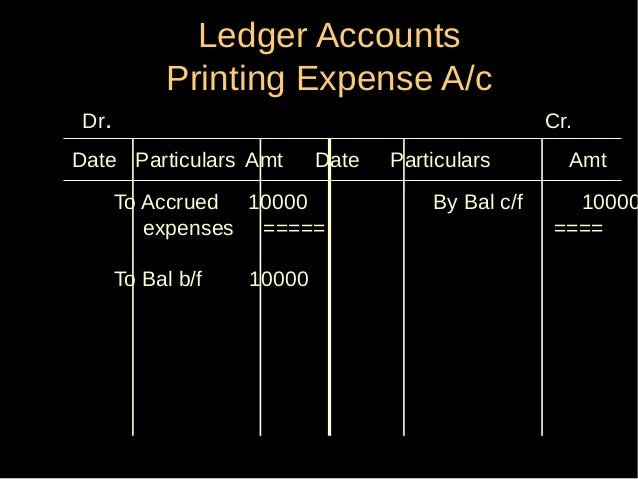 introduction to financial accounting pdf