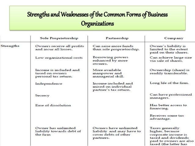 Strenghts and weakness of fund accounting