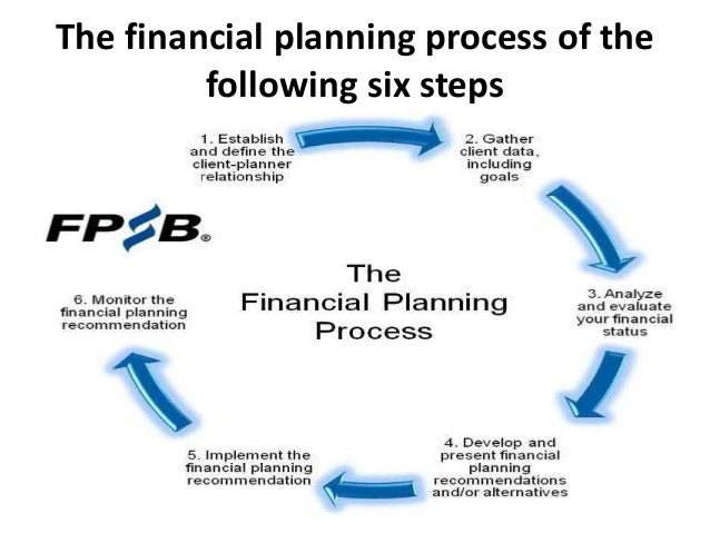 Strategic Planning - PIB Financial