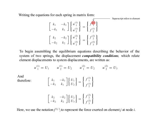Solving Systems of Equations by Matrix Method