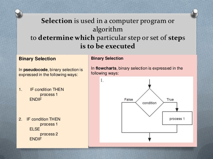 What are the basic steps involved in writing a computer program discuss