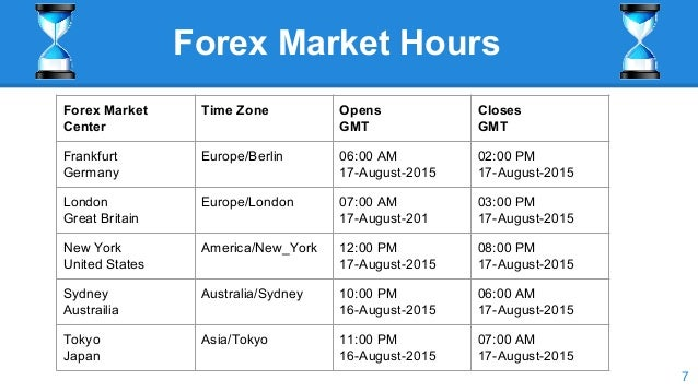 Us forex market timings