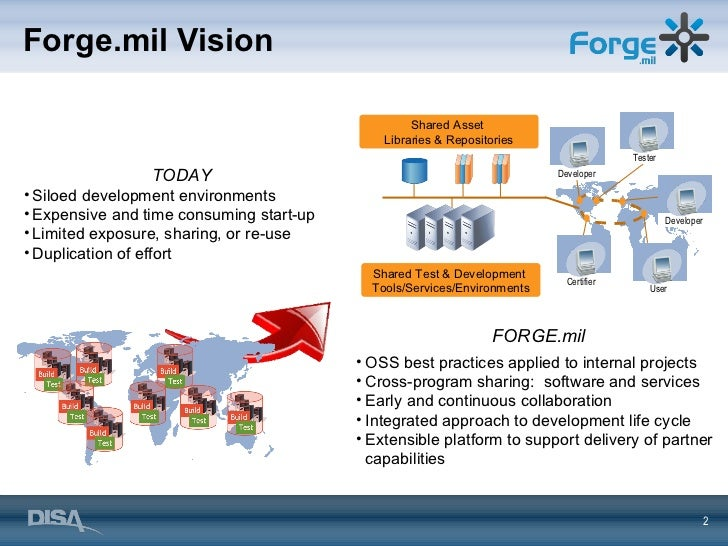 2011 NASA Open Source Summit - Forge.mil Slide 2