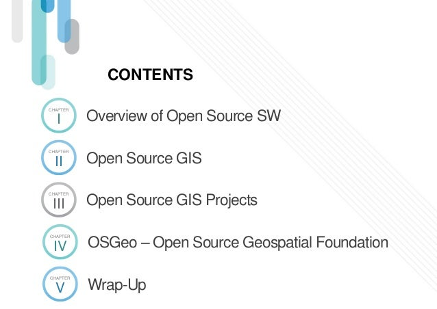 Introduction To Open Source Gis