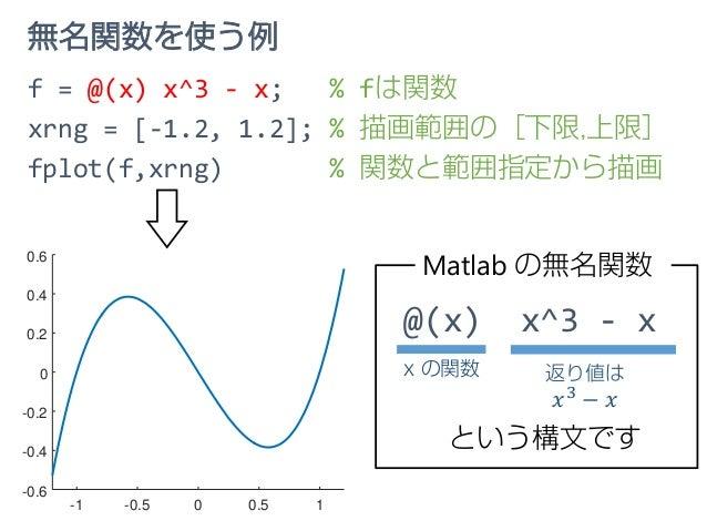 -1 -0.5 0 0.5 1 -0.6 -0.4 -0.2 0 0.2 0.4 0.6 無名関数を使う例 f = @(x) x^3 - x; % fは関数 xrng = [-1.2, 1.2]; % 描画範囲の[下限,上限] fplot(f,...