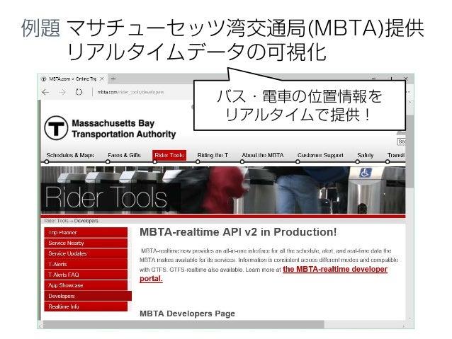 例題 マサチューセッツ湾交通局(MBTA)提供 リアルタイムデータの可視化 バス・電車の位置情報を リアルタイムで提供!