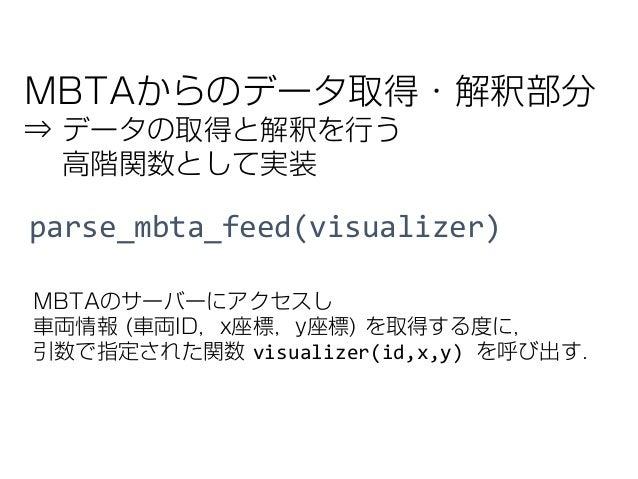 parse_mbta_feed(visualizer) MBTAからのデータ取得・解釈部分 ⇒ データの取得と解釈を行う 高階関数として実装 MBTAのサーバーにアクセスし 車両情報 (車両ID,x座標,y座標) を取得する度に, 引数で指定さ...