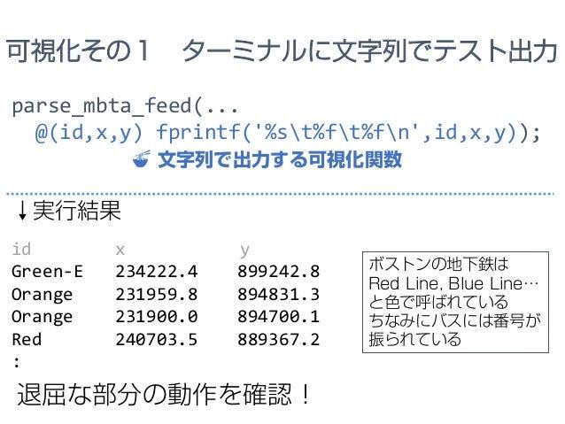 id x y Green-E 234222.4 899242.8 Orange 231959.8 894831.3 Orange 231900.0 894700.1 Red 240703.5 889367.2 : parse_mbta_feed...