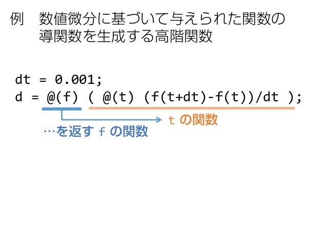 dt = 0.001; d = @(f) ( @(t) (f(t+dt)-f(t))/dt ); t の関数 …を返す f の関数 例 数値微分に基づいて与えられた関数の 導関数を生成する高階関数