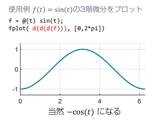 f = @(t) sin(t); fplot( d(d(d(f))), [0,2*pi]) 使用例 𝑓𝑓 𝑡𝑡 = sin(𝑡𝑡)の3階微分をプロット 当然 −cos(𝑡𝑡) になる