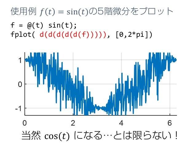 f = @(t) sin(t); fplot( d(d(d(d(d(f))))), [0,2*pi]) 使用例 𝑓𝑓 𝑡𝑡 = sin(𝑡𝑡)の5階微分をプロット 当然 cos(𝑡𝑡) になる…とは限らない!