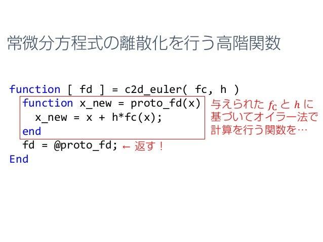 常微分方程式の離散化を行う高階関数 function [ fd ] = c2d_euler( fc, h ) function x_new = proto_fd(x) x_new = x + h*fc(x); end fd = @proto_f...