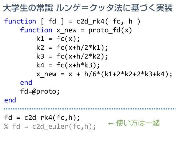 大学生の常識 ルンゲ=クッタ法に基づく実装 function [ fd ] = c2d_rk4( fc, h ) function x_new = proto_fd(x) k1 = fc(x); k2 = fc(x+h/2*k1); k3 = ...
