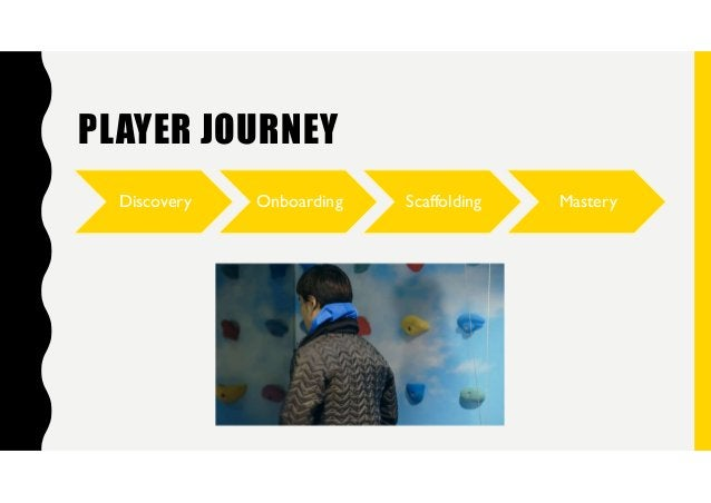 3 E M O T I O N S 4 E A C H http://blog.thejuntoinstitute.com/the- junto-emotion-wheel-why-and-how-we- use-it Player Journ...