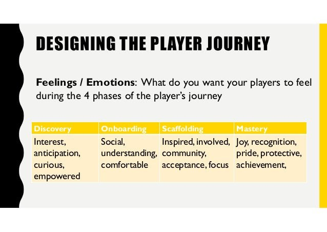 GAMIFICATION BRAINSTORMING EXERCISE 1) Rules 2) Win State 3) Game Mechanics