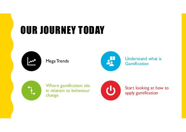 OUR JOURNEY TODAY Mega Trends Understand what is Gamification Where gamification sits in relation to behaviour change Star...