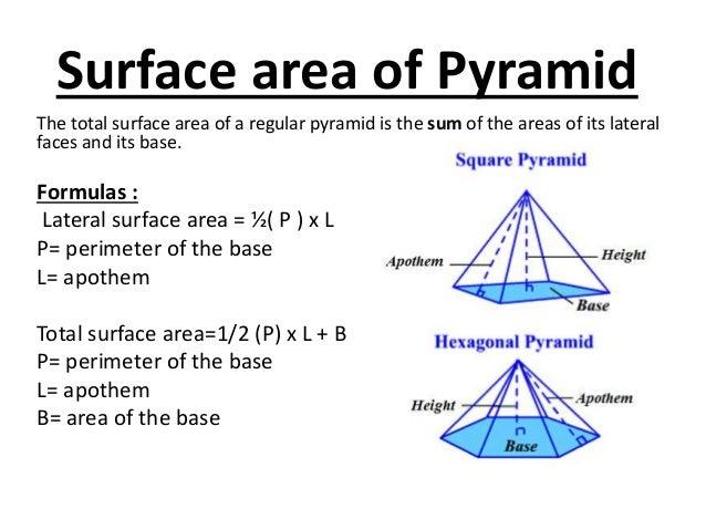 math worksheet : introduction to geometry : Apothem Area Formula