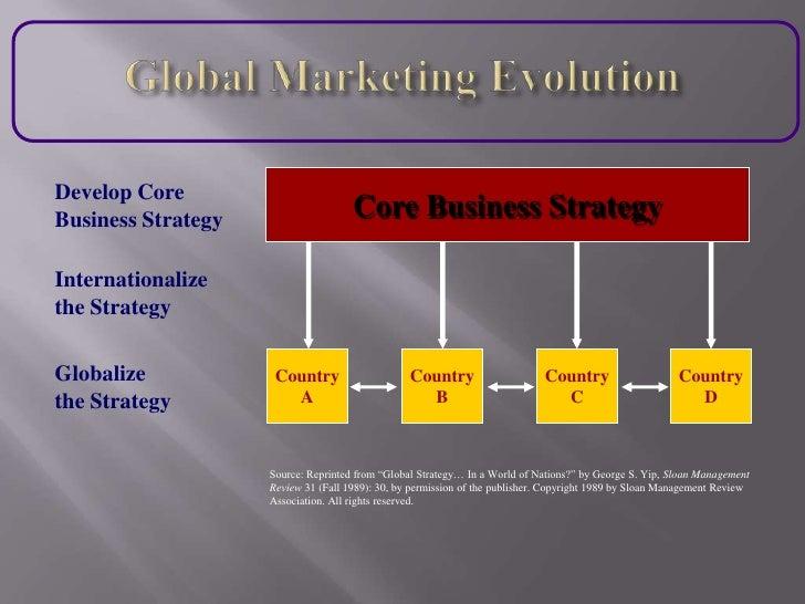 H&M – Expansion Strategies
