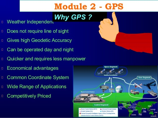 Introduction to gps and gnss