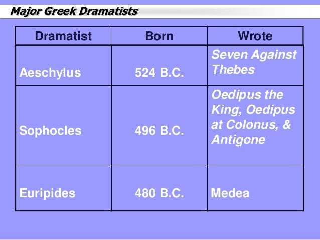 The Persians; Prometheus Bound; Seven Against Thebes; The Suppliants