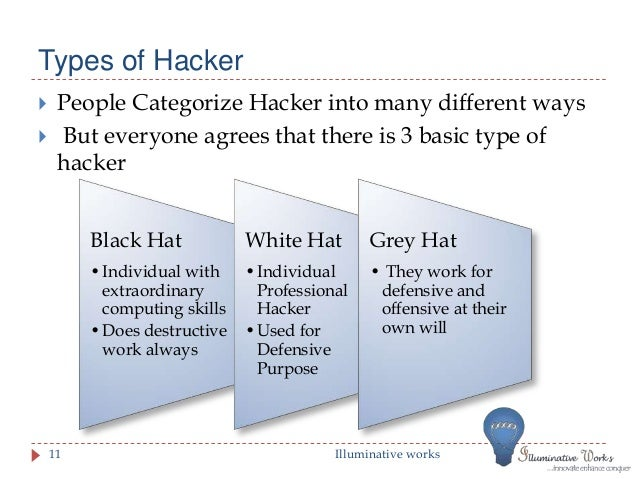 an introduction to the definition of a hacker The mathematical hacker by evan  consider eric raymond's definition of the word hack,  consider the traditional introduction to recursion in any functional.
