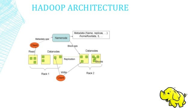 Introduction to hadoop administration for Hadoop 1 architecture