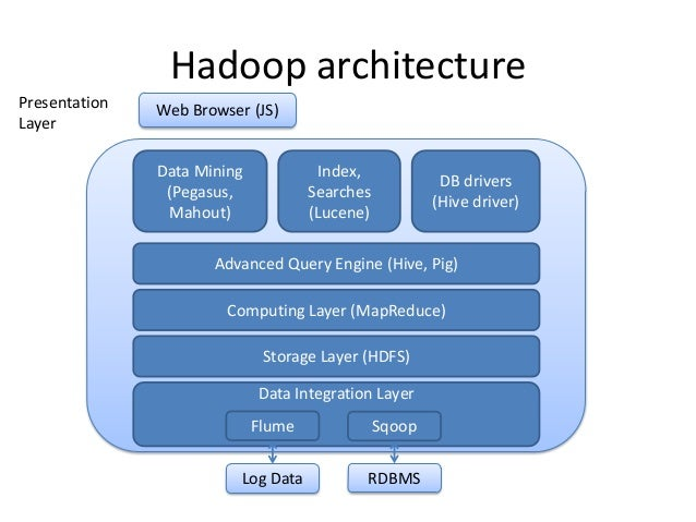 node js web development 3rd edition pdf