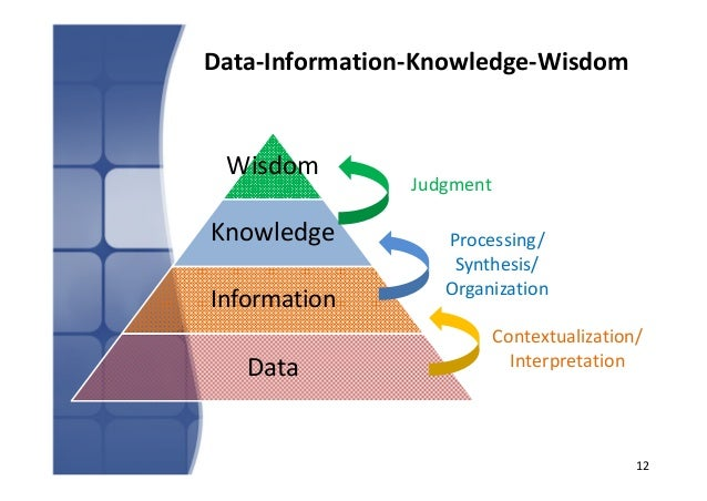 data information knowledge wisdom Schleyer and beaudry (2009) discussed how nurses in this growing specialty are accountable to provide the best evidence-based care advice possible, transform the data.