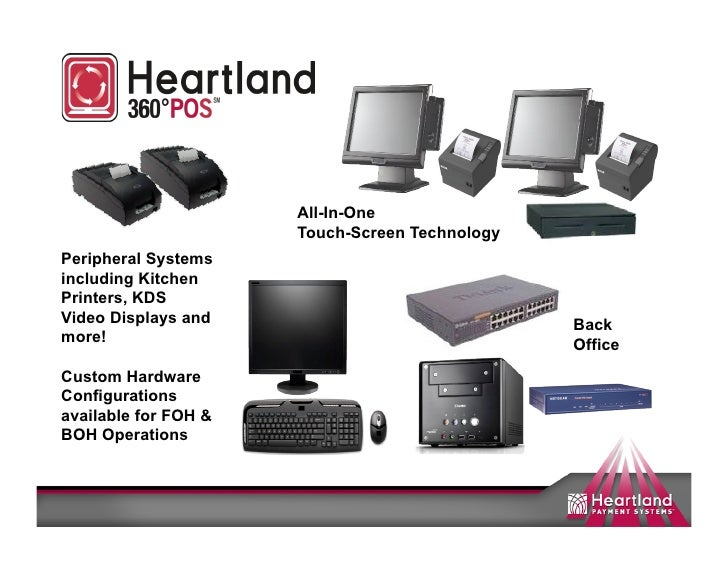 Introduction To Heartland 360 Pos