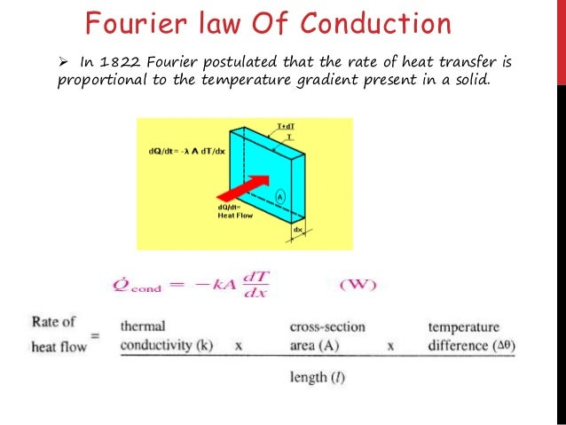 Factors affecting thermal conductivity Thermal conductivity in materials depends on the following factors: (i) The tempera...