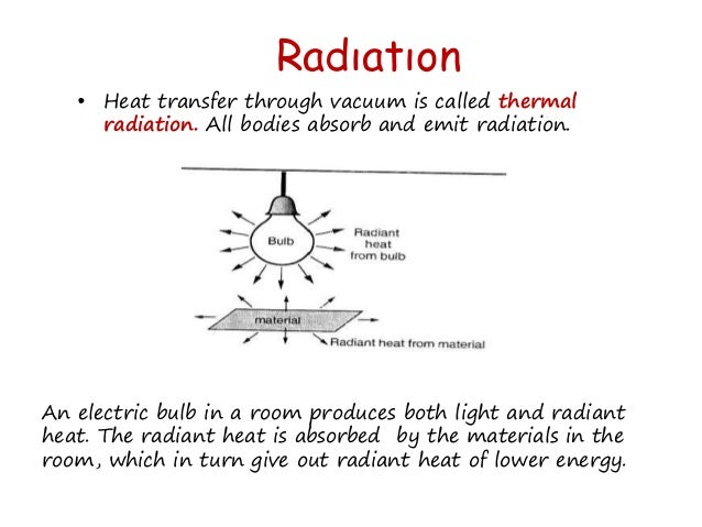 Radiation is a method of heat transfer that does not require any medium. It can take place in a vacuum. In radiation, heat...