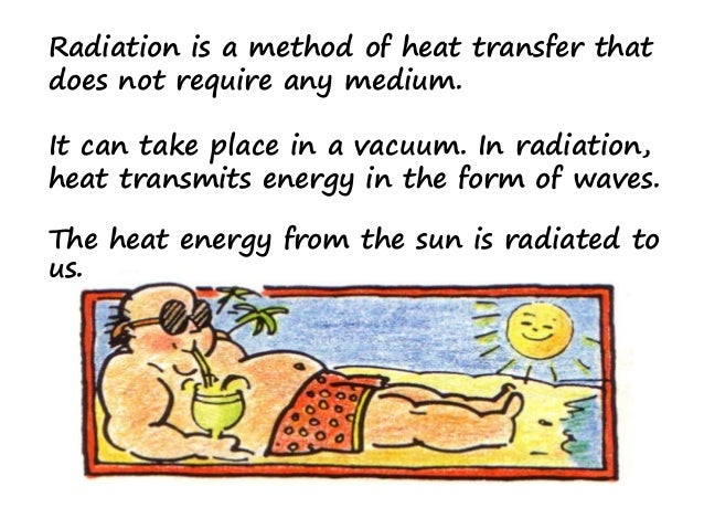 How Does Heat Travel Through Space? The Earth is warmed by heat energy from the Sun. How does this heat energy travel from...