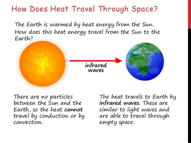 Emission Experiment The shiny metal container would be the warmest after ten minutes because its shiny surface reflects he...