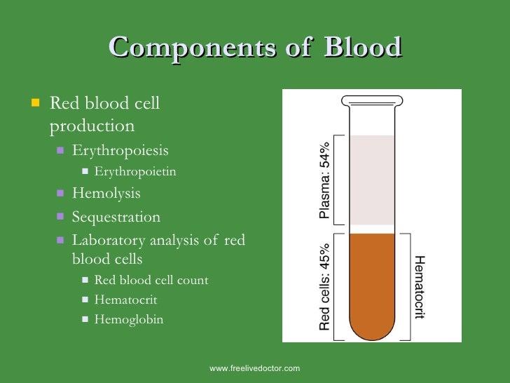 Components of Blood <ul><li>Red blood cell production </li></ul><ul><ul><li>Erythropoiesis </li></ul></ul><ul><ul><ul><li>...