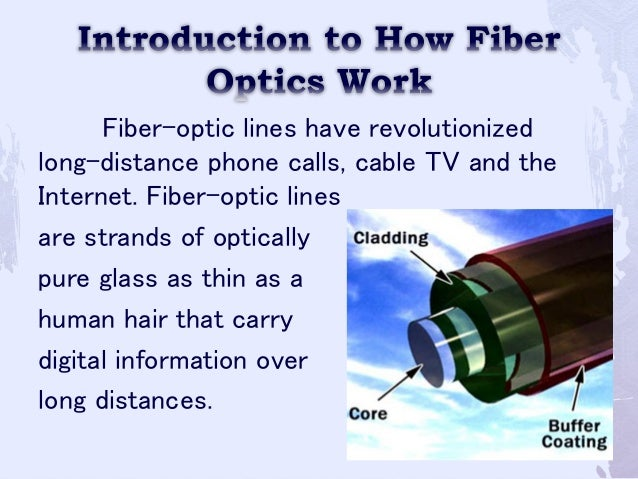 an introduction to the description of fiber optics Description date approved 32 general fiber optics terms introduction the use of fiber optics aboard navy ships is on the rise.