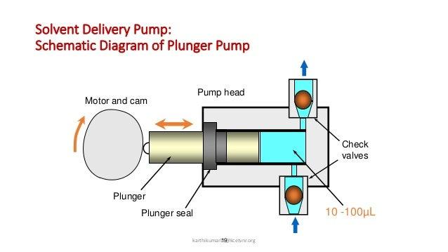 12 Volt Ag Spray Pumps also Flojet Wiring Diagram additionally 12 Volt Flojet Pumps in addition Lehysy12hp10 likewise Subwelpumtyp. on flojet wiring diagram