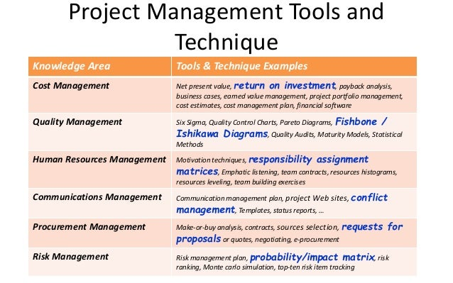 project techniques and risk management Project risk management - learn project  the entire management team of the organization should be aware of the project risk management methodologies and techniques.