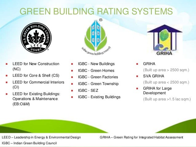 Introduction to igbc green factory rating system january 2015 for Leed for homes rating system