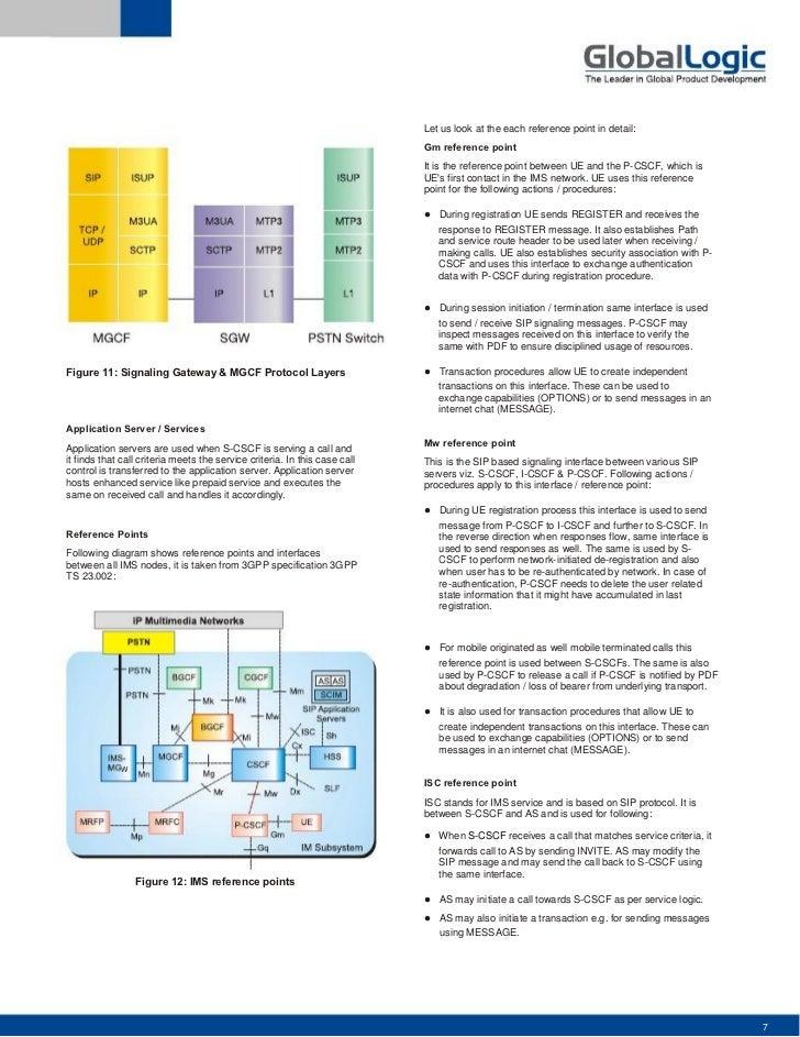 Ip Multimedia Subsystem Pdf