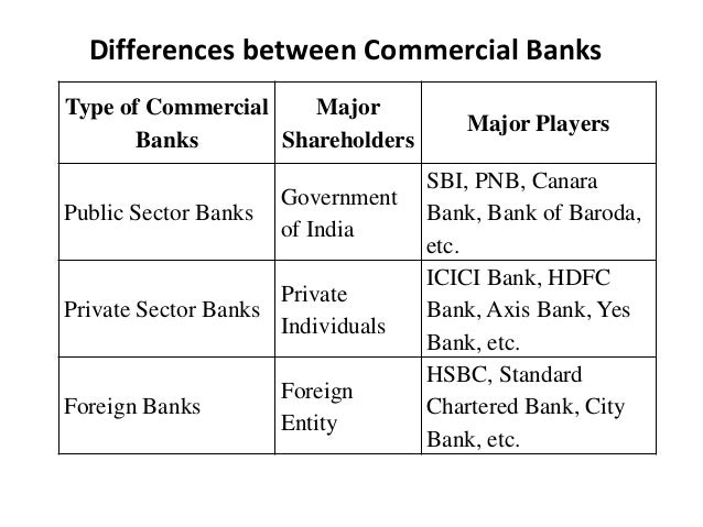 difference between private banks and public bank What is the difference between a corporate and a business bank account by terry masters an account holder may get around restrictions through online banking medioimages the main difference between a corporate bank account and bank accounts for the other business entities is that.