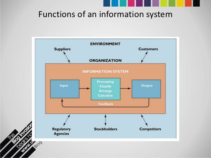 examples of information systems in organizations