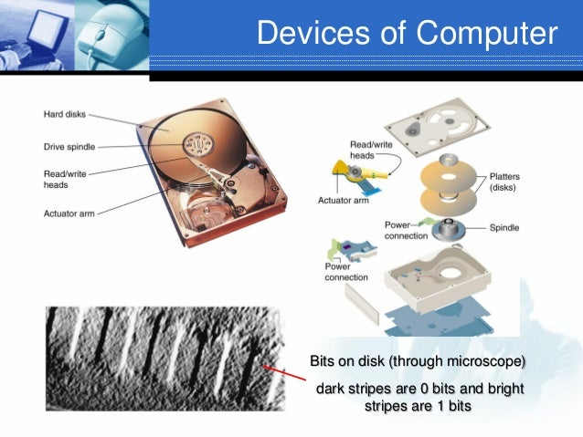 Devices of Computer  Bits on disk (through microscope) dark stripes are 0 bits and bright stripes are 1 bits
